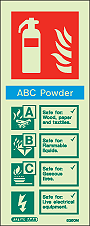 6360M - ABC Powder Fire Extinguisher Identification Signs