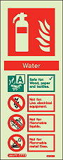6362M - Jalite Water Fire Extinguisher Identification Signs